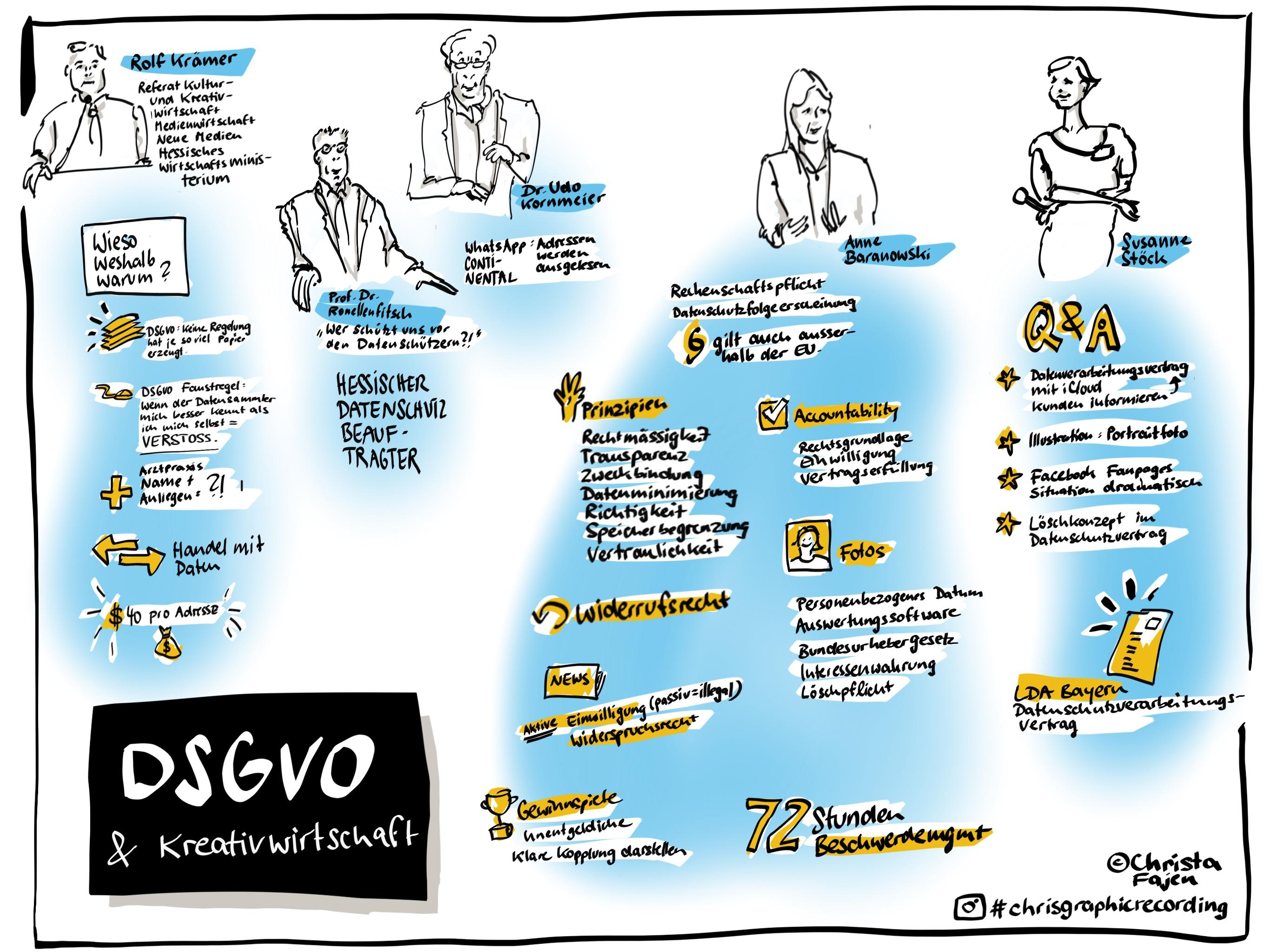 DSGVO_Kreativwirtschaft