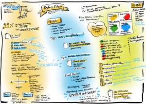 Graphic Recording Perfect Pitch